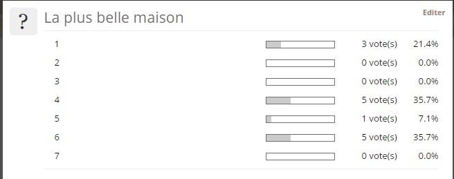 votes concours.jpg